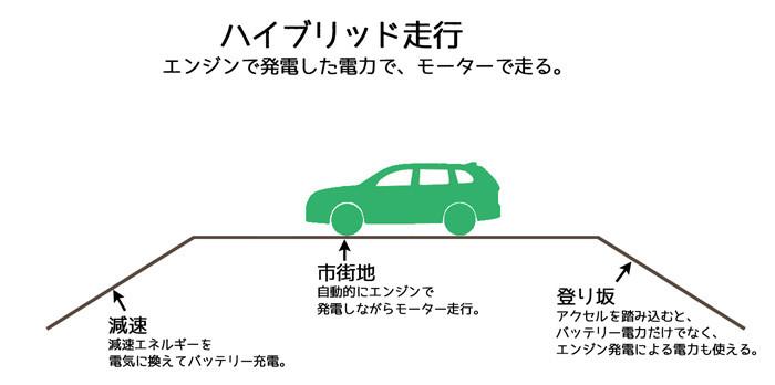 ※出典:三菱自動車工業HP「OUTLANDER PHEV」より