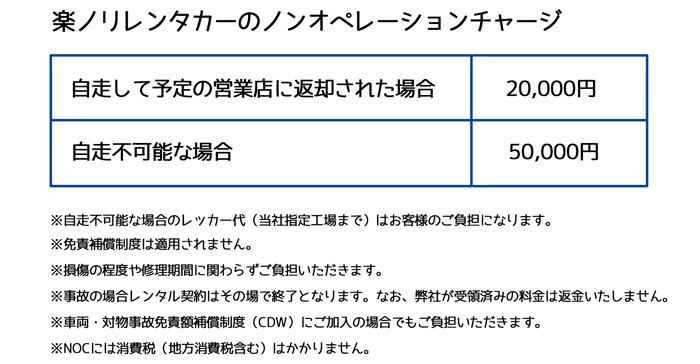 楽ノリレンタカーのノンオペレーションチャージ_web