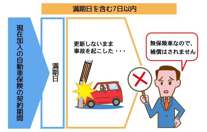 自動車保険の更新忘れ_2web