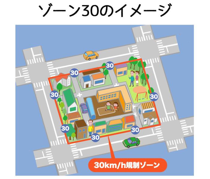 30 ゾーン