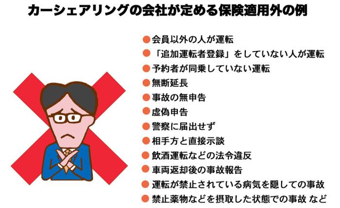 カーシェアリング_保険適用外_web