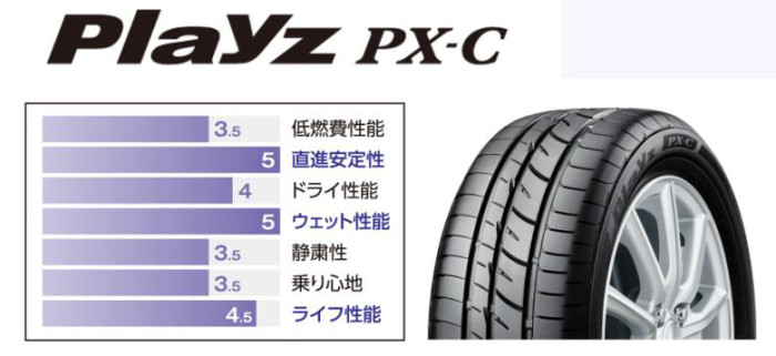 タイヤ性能表示_プレイズ