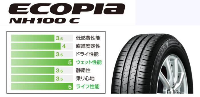 タイヤ性能表示_エコピア