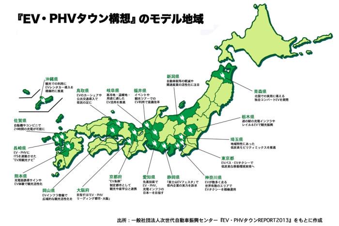 EV・PHVタウン構想のモデル地域web